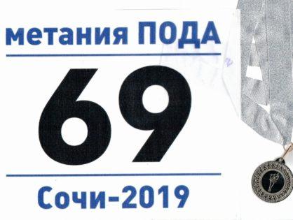 Всероссийские соревнования по метаниям-2019 г